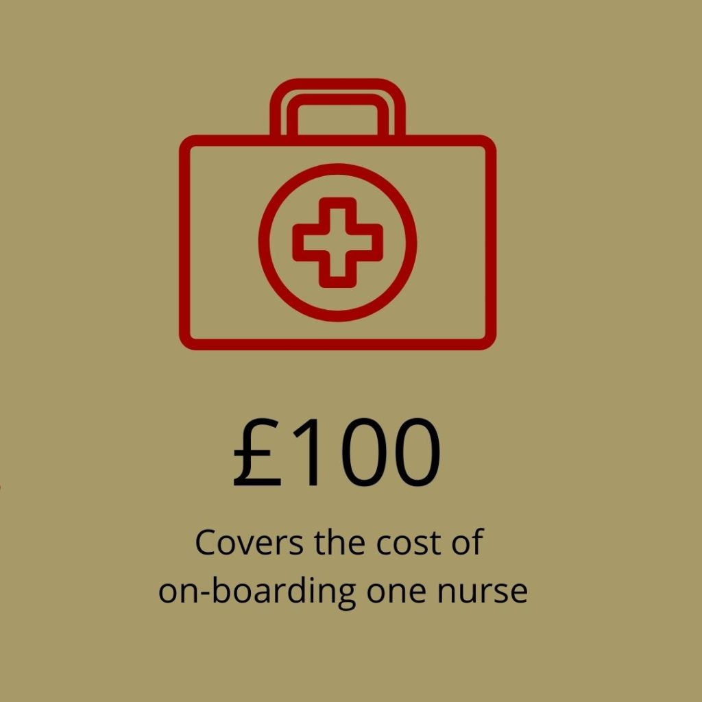 The cost of on boarding one nurse